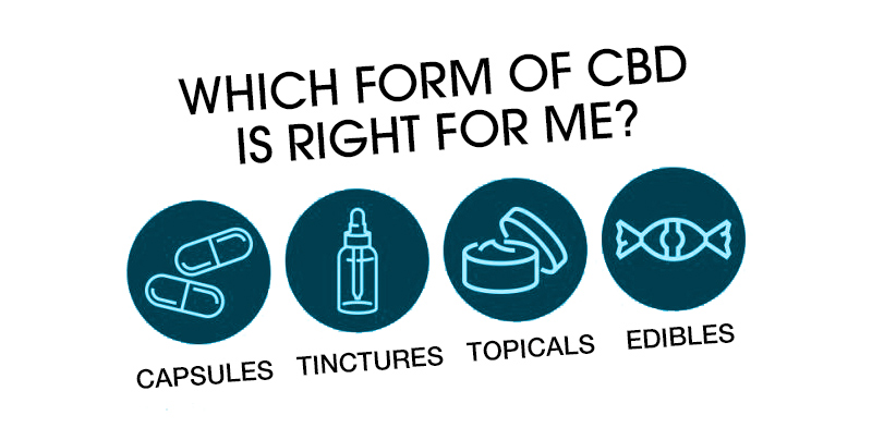 which form of cbd is right for me